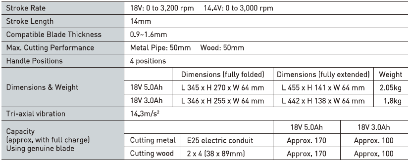 EY47A1_Specifications_1.png